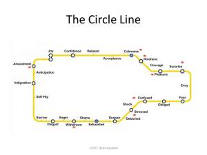 the-circle-line